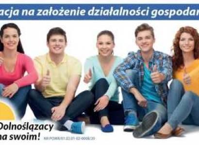 Dotacja na założenie działalności gospodarczej